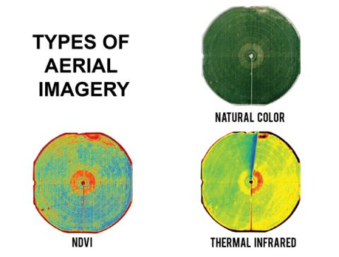 Aerial Imagery with CropView by Servi-Tech